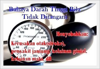 Obat Penurun Darah Tinggi Generik