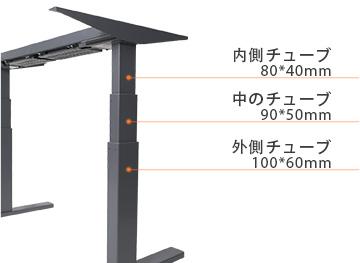 LOCTEK 電動昇降デスクセット (10)