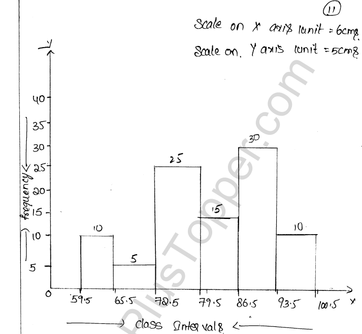ML Aggarwal ICSE Solutions for Class 9 Maths Chapter 19