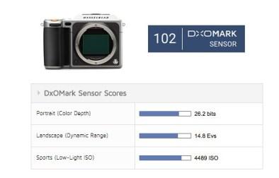 score-dxomark-2017