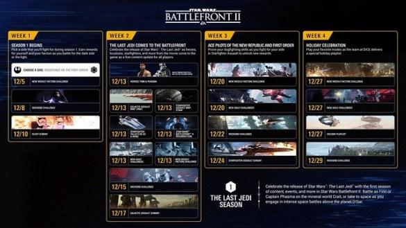 Star Wars Battlefront 2 Calendar