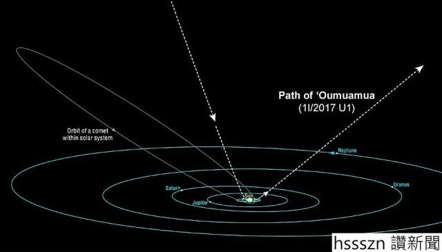 Path-of-Oumuamua_960_548