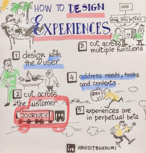 design experiences
