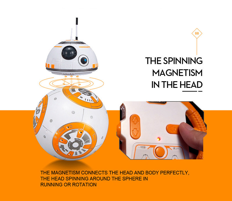 BB-8 ラジコン (6)