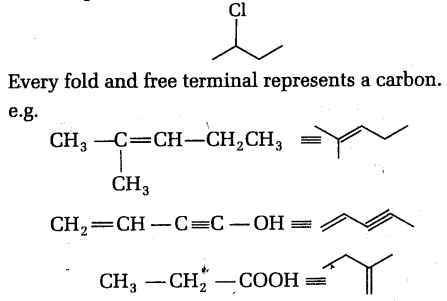 NEET Chemistry Notes Some Basic Principles and Techniques