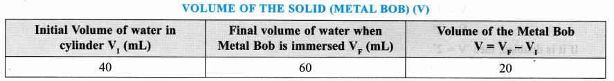 ncert-class-9-science-lab-manual-density-of-solid-5