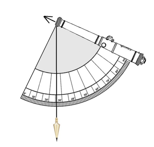 Quadrant26