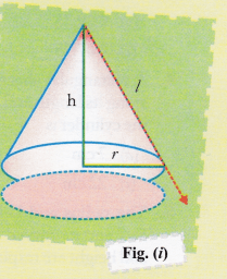 ncert-class-10-maths-lab-manual-surface-area-cone-2