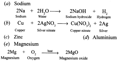 ncert-solutions-for-class-8-materials-metals-and-non-metals-4