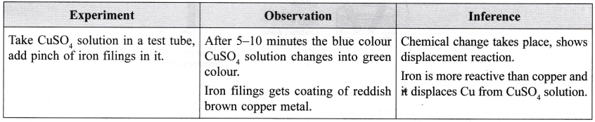 ncert-class-9-science-lab-manual-types-of-reactions-and-changes-5