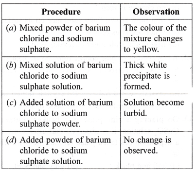 ncert-class-9-science-lab-manual-types-of-reactions-and-changes-15