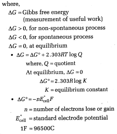 NEET Chemistry Notes Chemical Thermodynamics - Second Law of