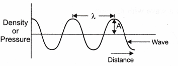 ncert-class-9-science-lab-manual-velocity-of-a-pulse-in-slinky-7