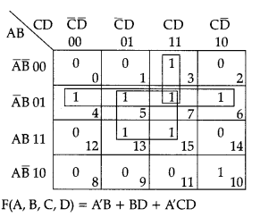 important-questions-for-class-12-computer-science-python-boolean-alegbra-25