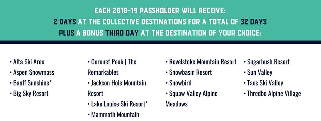 Mountain Collective ski pass for '18/'19 season
