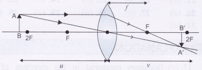 CBSE Class 10 Refraction Through Prism Lab Manuals