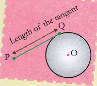 ncert-class-10-maths-lab-manual-tangents-drawn-external-point-2