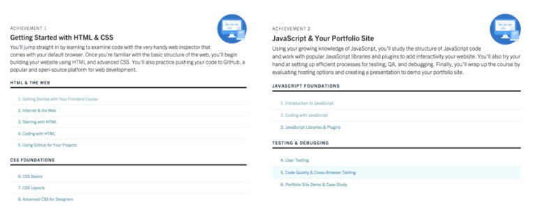 Career Foundry Frontend course overview