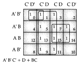 important-questions-for-class-12-computer-science-python-boolean-alegbra-14