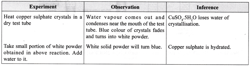 ncert-class-9-science-lab-manual-types-of-reactions-and-changes-11