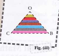 ncert-class-10-maths-lab-manual-area-circle-coiling-method-5