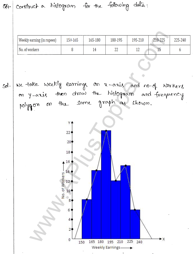 ml-aggarwal-icse-solutions-for-class-10-maths-chapter-22-graphical-representation-4