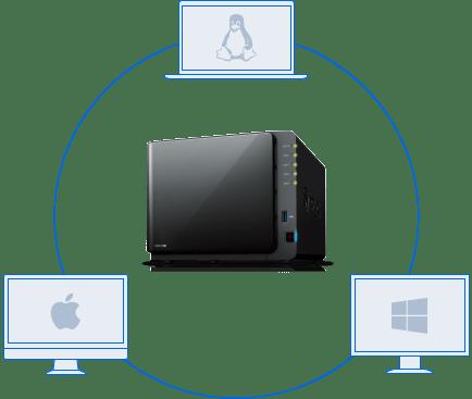 os_systems-giaiphapmaychu.info