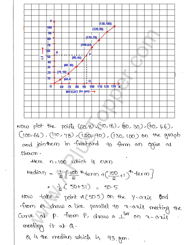 ml-aggarwal-icse-solutions-for-class-10-maths-chapter-23-measures-of-central-tendency-41