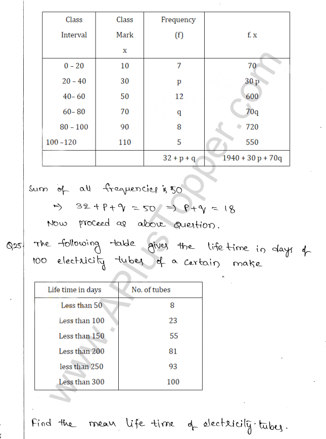 ml-aggarwal-icse-solutions-for-class-10-maths-chapter-23-measures-of-central-tendency-22