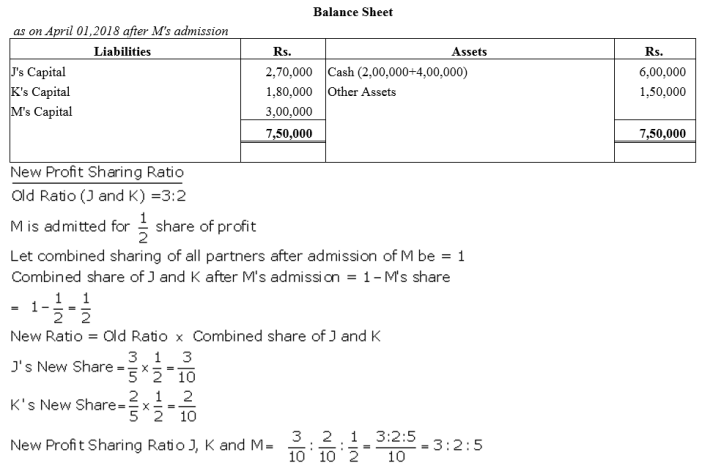 TS Grewal Accountancy Class 12 Solutions Chapter 4 Admission of a Partner Q63.2