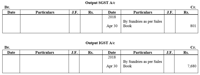 TS Grewal Accountancy Class 11 Solutions Chapter 8 Special Purpose Books II Other Books Q18.3