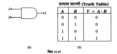 UP Board Solutions for Class 12 Physics Chapter 14 Semiconductor Electronics Materials, Devices and Simple Circuits d11