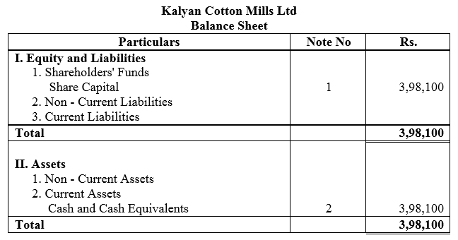 TS Grewal Accountancy Class 12 Solutions Chapter 8 Accounting for Share Capital Q21.3
