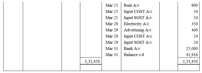 TS Grewal Accountancy Class 11 Solutions Chapter 7 Special Purpose Books I Cash Book Q4.1