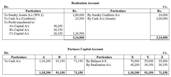 TS Grewal Accountancy Class 12 Solutions Chapter 6 Dissolution of Partnership Firm Q45
