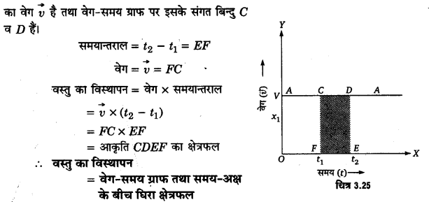 UP Board Solutions for Class 11 Physics Chapter 3 Motion in a Straight Line v2b