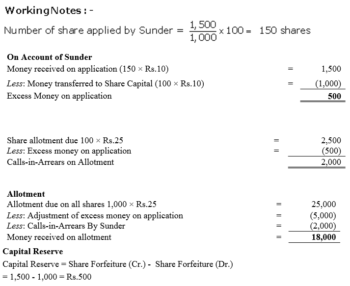 TS Grewal Accountancy Class 12 Solutions Chapter 8 Accounting for Share Capital Q82.3