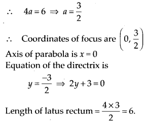 NCERT Solutions for Class 11 Maths Chapter 11 Conic Sections 6