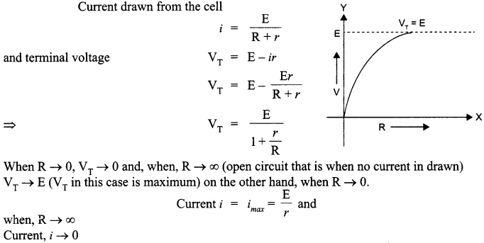 CBSE Sample Papers for Class 12 Physics Paper 2 8