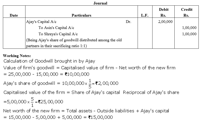 TS Grewal Accountancy Class 12 Solutions Chapter 4 Admission of a Partner Q43