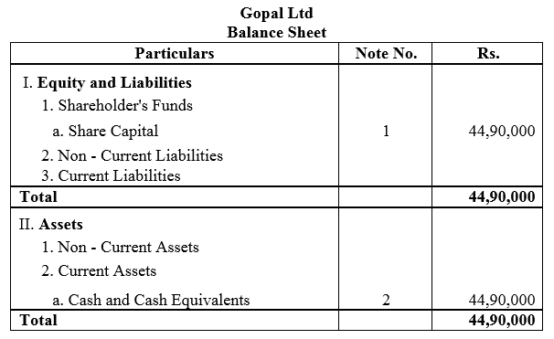 TS Grewal Accountancy Class 12 Solutions Chapter 8 Accounting for Share Capital Q1