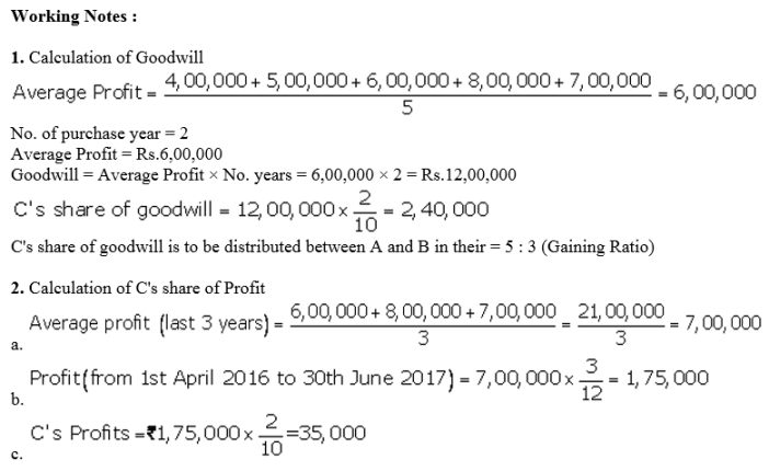 TS Grewal Accountancy Class 12 Solutions Chapter 5 Retirement Death of a Partner Q56.2