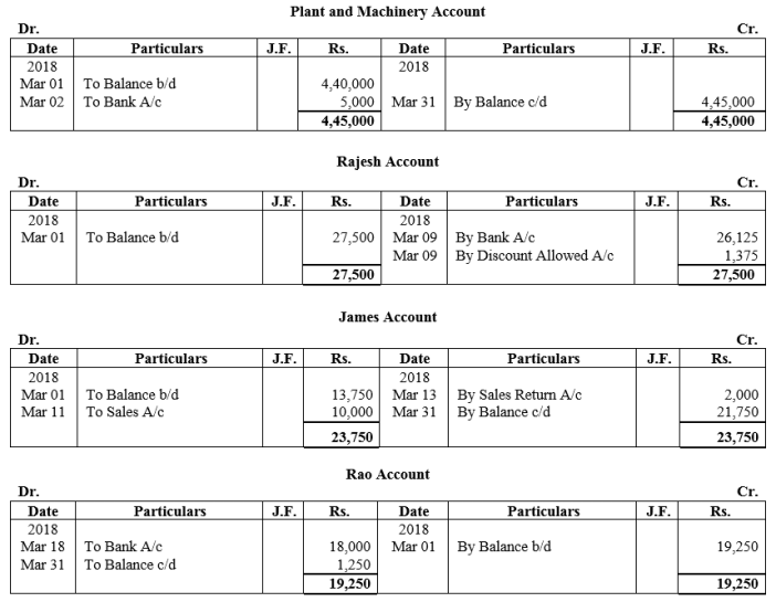 TS Grewal Accountancy Class 11 Solutions Chapter 8 Special Purpose Books II Other Books Q20.5