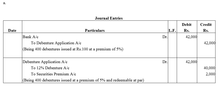 TS Grewal Accountancy Class 12 Solutions Chapter 9 Issue of Debentures Q36