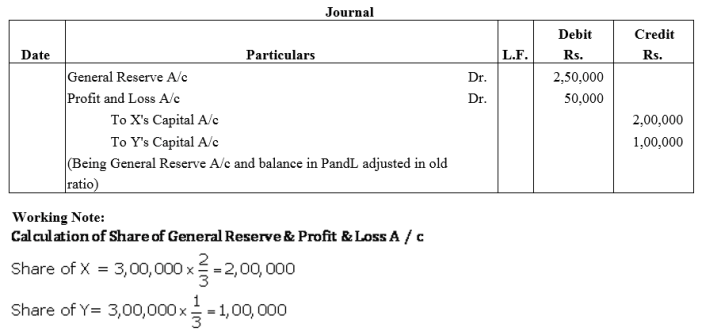 TS Grewal Accountancy Class 12 Solutions Chapter 4 Admission of a Partner Q57