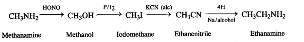 NCERT Solutions for Class 12 Chemistry e5e
