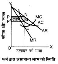 UP Board Solutions for Class 12 Economics Chapter 7