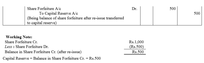 TS Grewal Accountancy Class 12 Solutions Chapter 8 Accounting for Share Capital Q66.3