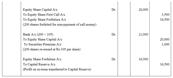 TS Grewal Accountancy Class 12 Solutions Chapter 8 Accounting for Share Capital Q71.1