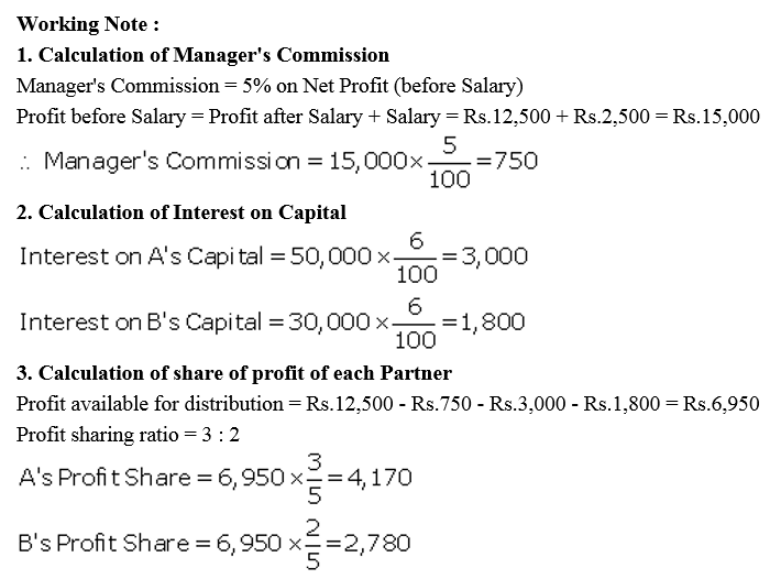 TS Grewal Accountancy Class 12 Solutions Chapter 1 Accounting for Partnership Firms - Fundamentals Q49.3